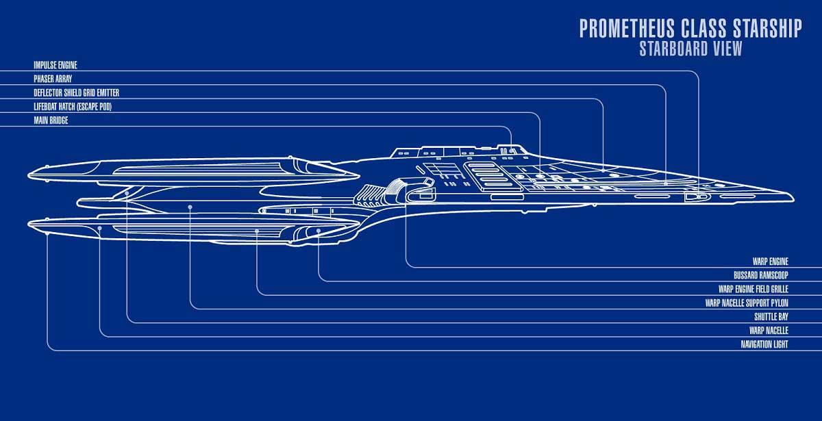 Prometheus - Starboard View